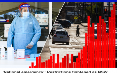 BREAKING: Restrictions tightened as NSW records 136 new COVID-19 cases, one death